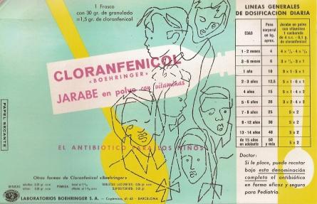 Papel Secante, Cloranfenicol, Jarabe
